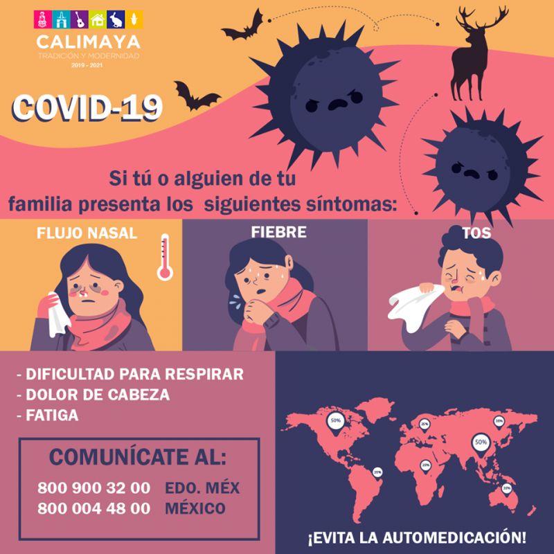 Coronavirus: síntomas, tratamiento y prevención