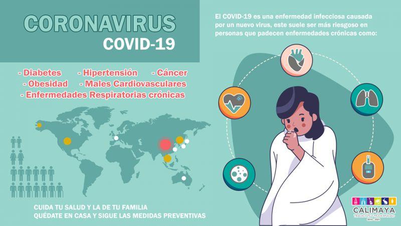Coronavirus: ¡Lo que debes saber!